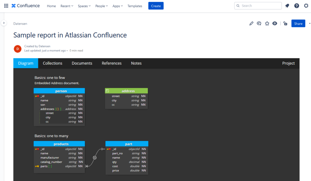 Atlassian Confluence page with html report generated from Moon Modeler