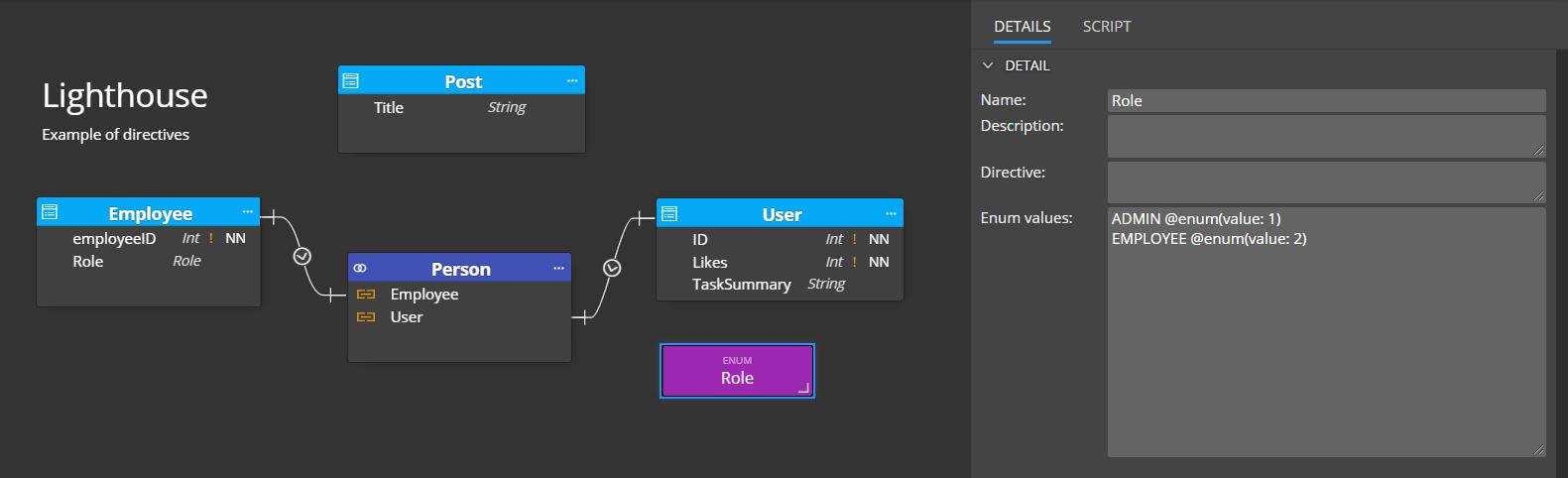 Enum directive for Graphql