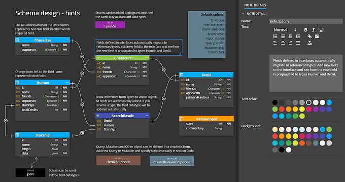 MongoDB database modeling, erd with sample data