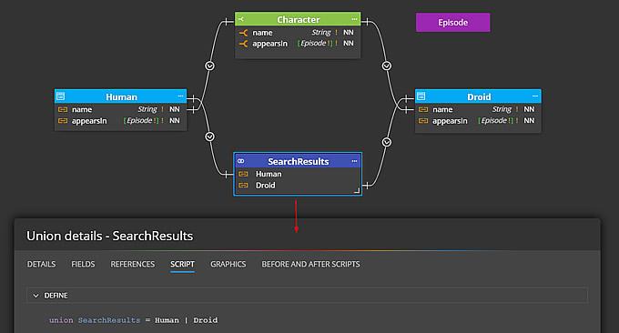 Schema design tool for GraphQL
