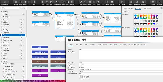 ERD made in Moon Modeler database modeling tool