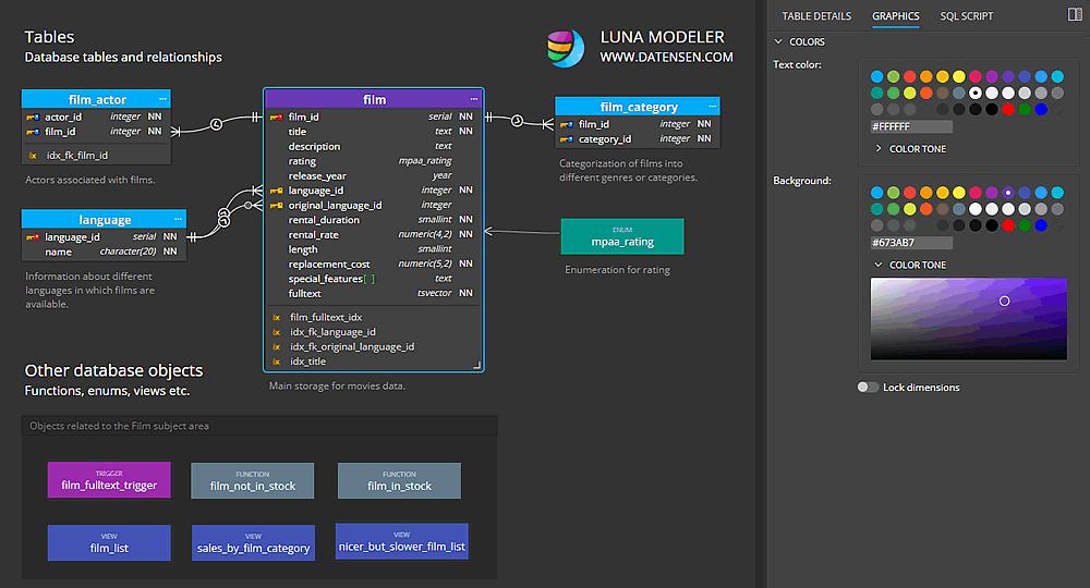 Postgres entity relationship diagram